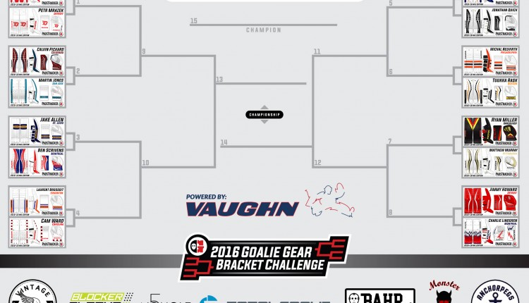 2016 Goalie Gear Bracket Challenge